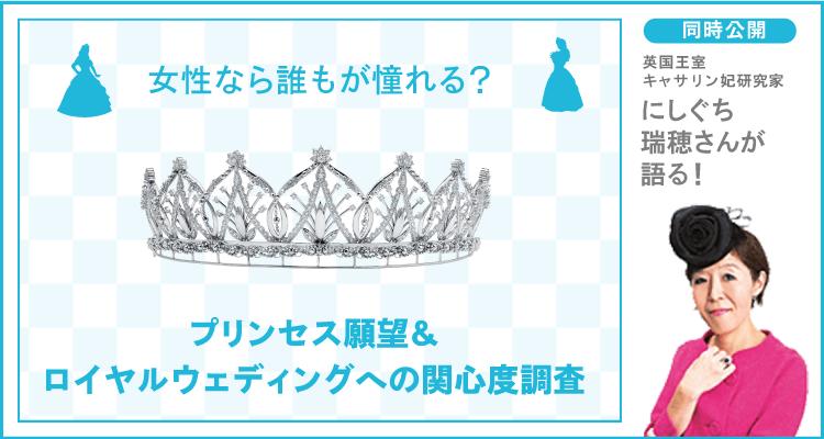 プリンセス願望&ロイヤルウェディングへの関心度調査